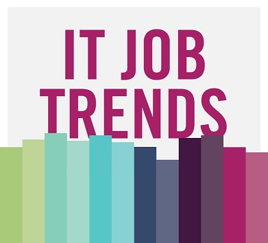 NC Tech Talent Trends Report Released for January 2018